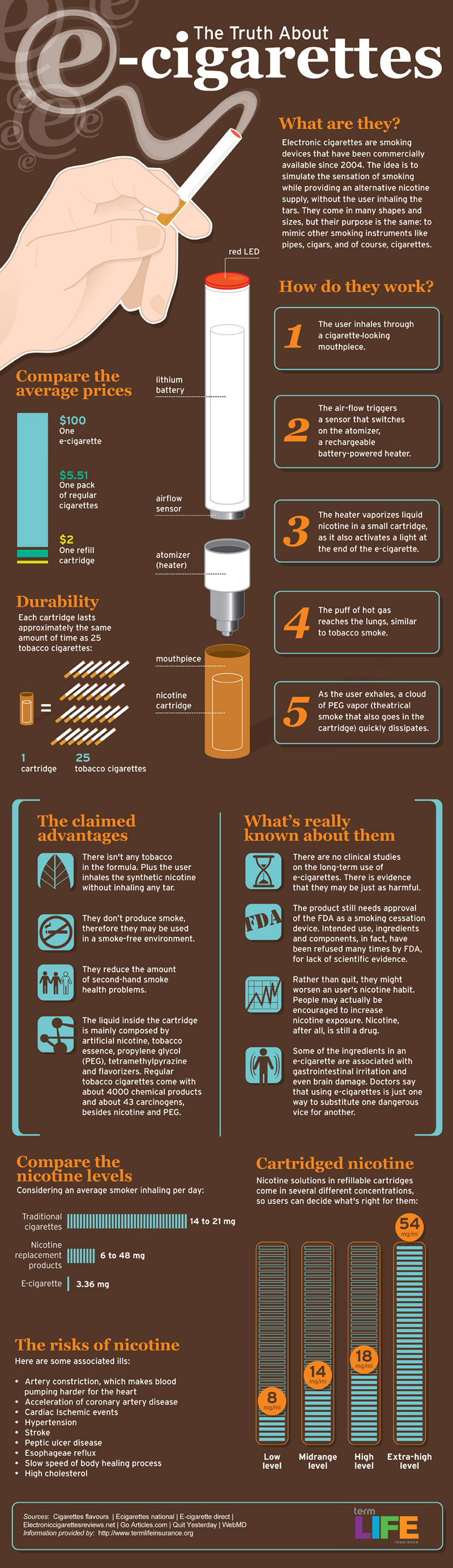 truth-about-smokeless-cigarettes