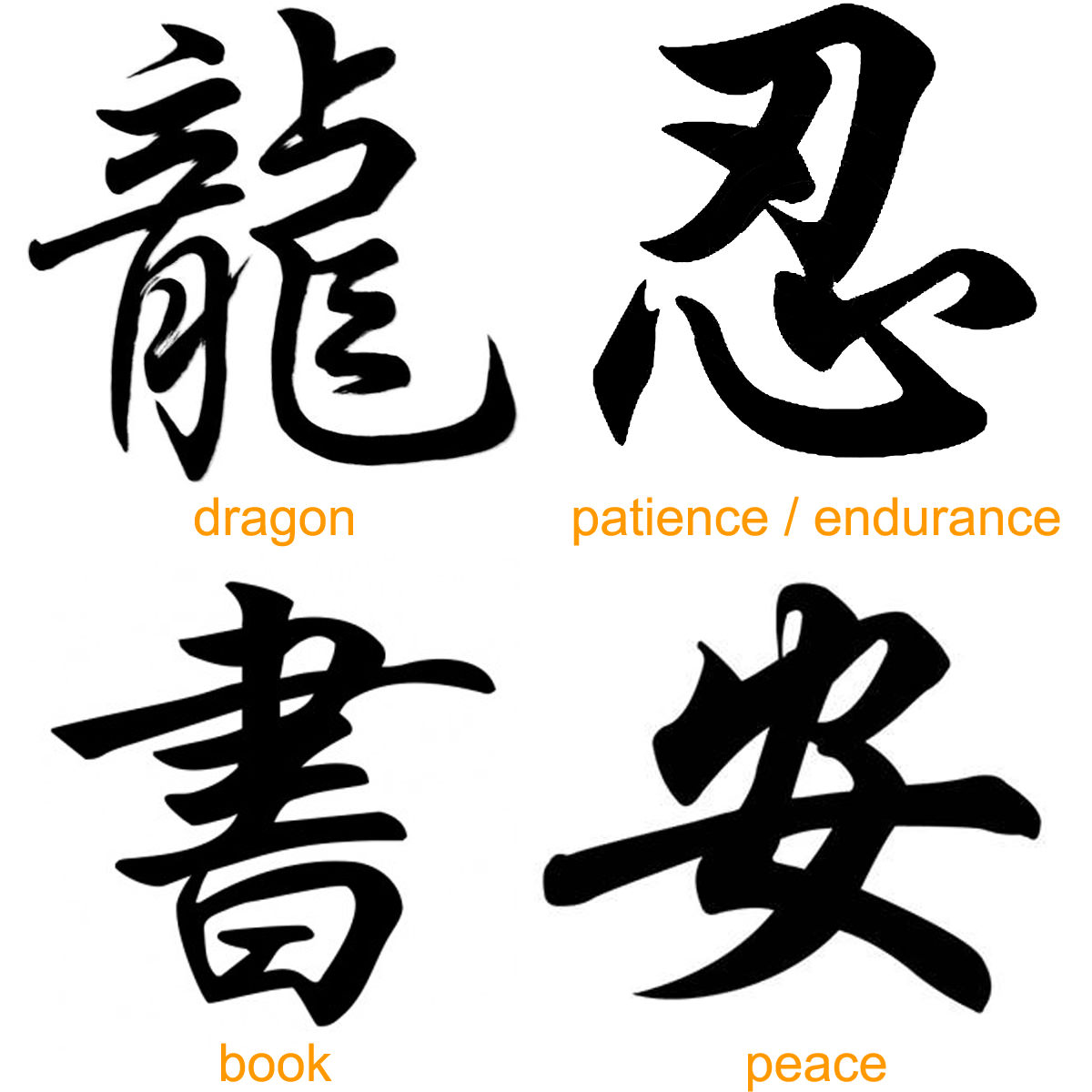 Patience Chinese Symbol Gallery Meaning Of Text Symbols