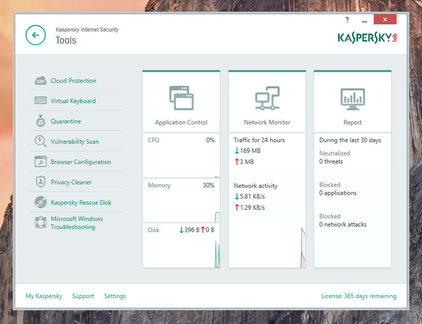 free download kaspersky