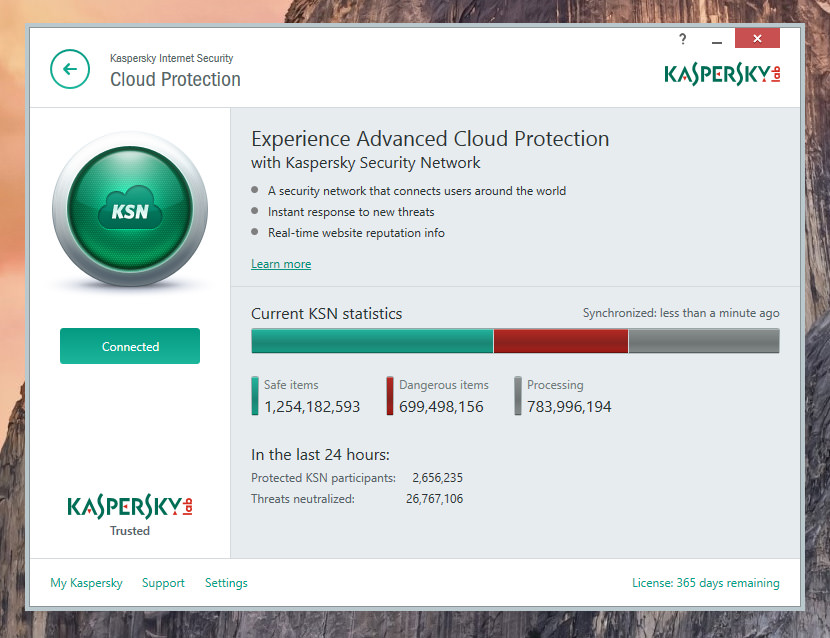 Kaspersky Lab Antivirus Protection Internet Security ...