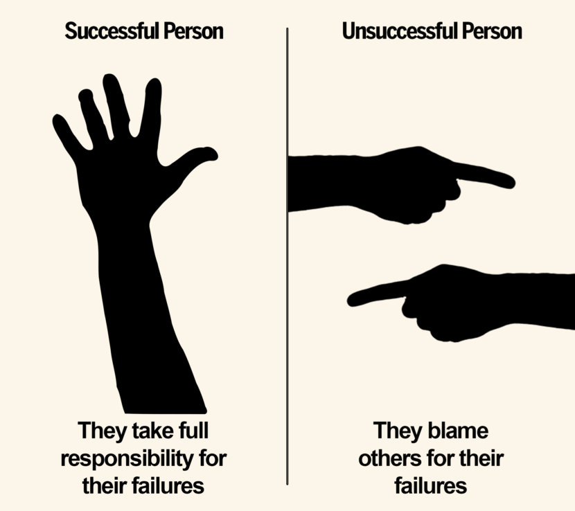 They take full responsibility for their failure vs they blame others for their failures.