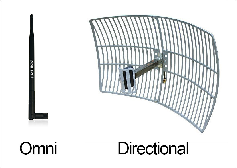 how to make your own router antenna