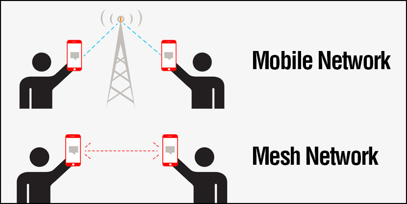 There Is No Internet Connection >> 5 Apps To Chat And Text With No Internet Connection Via Mesh Network