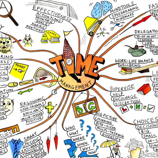 6 Free Mind Mapping Maker Tools And Brainstorming Creator
