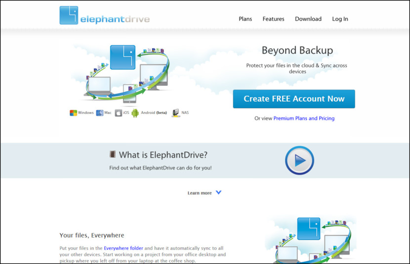 Beyond Cloud & Sync Offsite Backup