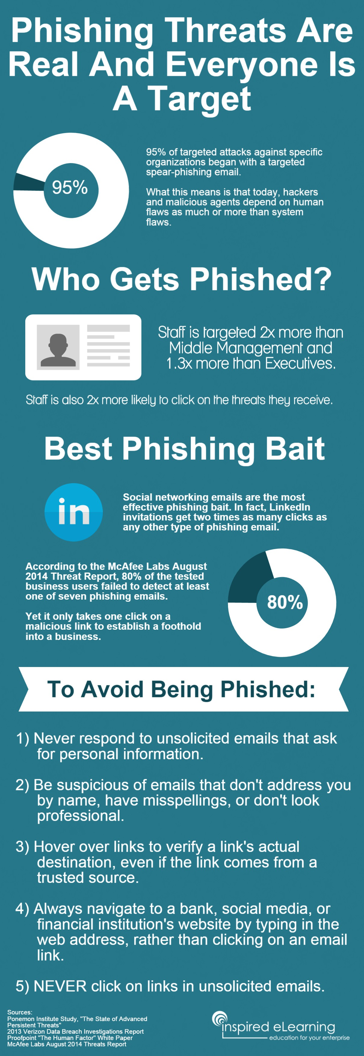 how to make a phishing site 2017