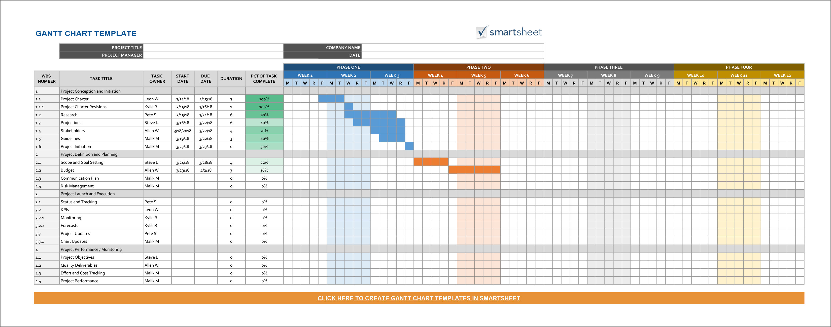 23 Free Gantt Chart And Project Timeline Templates In Powerpoints Excel Sheets